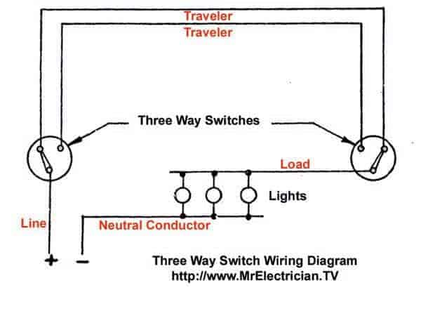 Wiring Diagram For A 3 Way Switch from mrelectrician.tv