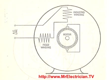 Single Phase Motor Wiring Diagram With Capacitor Start Pdf from mrelectrician.tv
