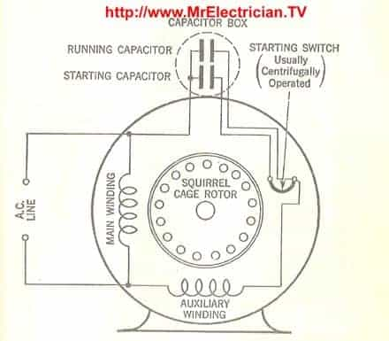 Single Phase Electric Motor Diagrams | Mr. ElectricianMr. Electrician