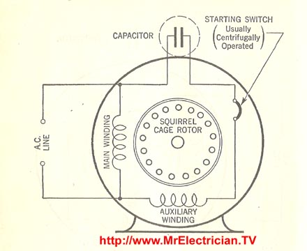 Capacitor Wiring Diagram For Electric Motor from mrelectrician.tv