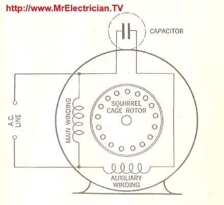 220V Motor Wiring Diagram Single Phase from mrelectrician.tv