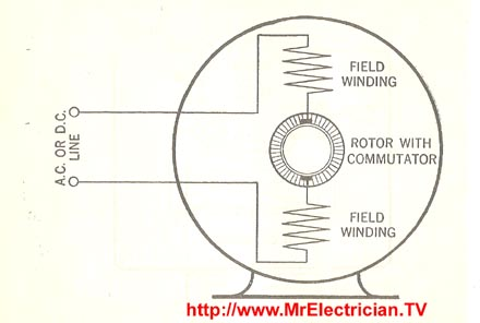 Reactor Start Split Phase Induction Electric Motor Internal Wiring Diagram