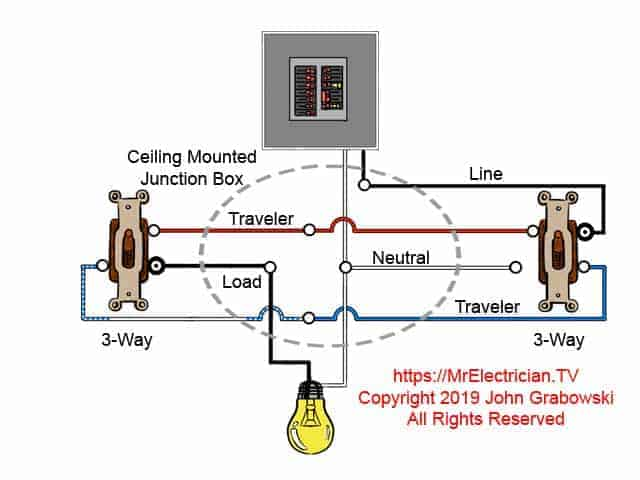 3-Way Switch Wiring Diagrams | Mr. Electrician Mr. Electrician