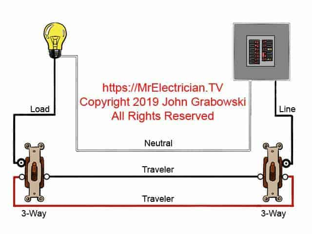 [DIAGRAM_38IS]  3-Way Switch Wiring Diagrams | Mr. Electrician | Switched Light Wiring Diagram |  | Mr. Electrician