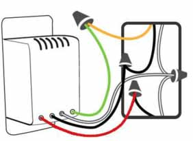WEMO WiFi switch wiring diagram with red for load, black for line, white for neutral, and a green grounding wire