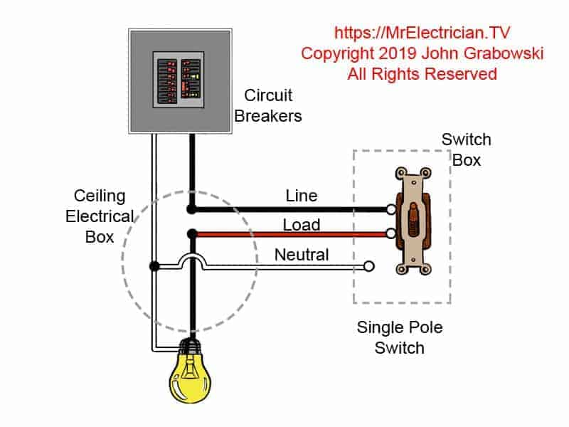 Floor Mounted Dimmer Switch Wiring Diagram from mrelectrician.tv