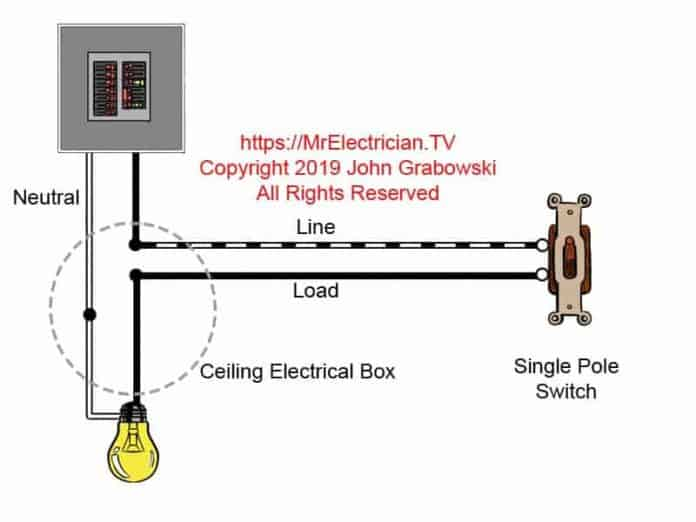 Light Switch Wiring Diagrams for Your Residence | 3 Way Switch Wiring Diagram For Ceiling Lights |  | Mr. Electrician