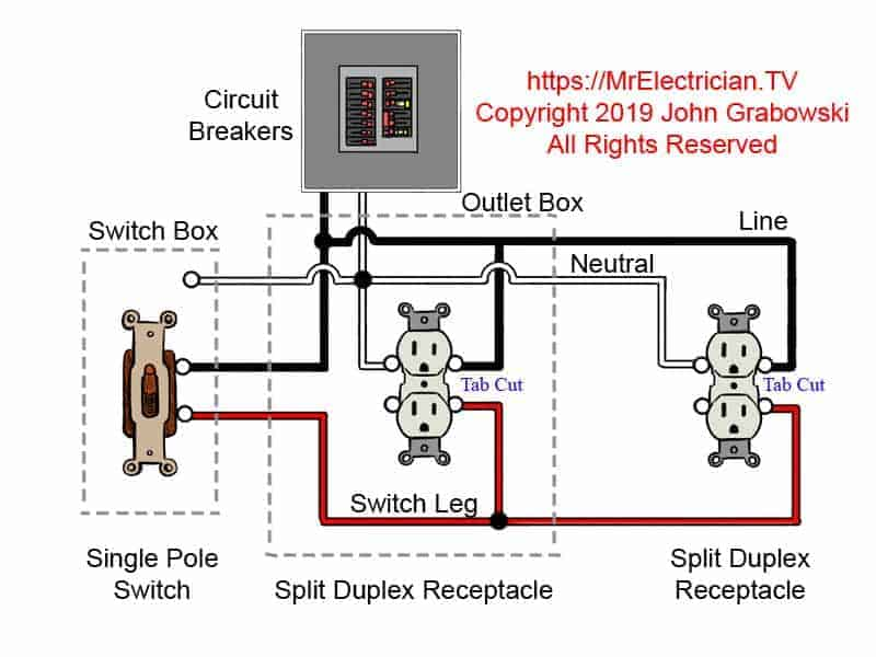 Download Wiring Diagram Outlet Collections