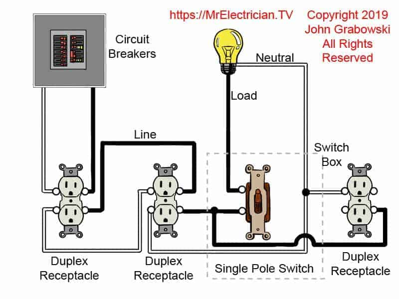 Wiring Diagram Receptacle To Switch To Light