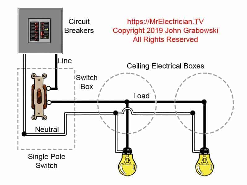 Switch Leg Wiring Diagram from mrelectrician.tv
